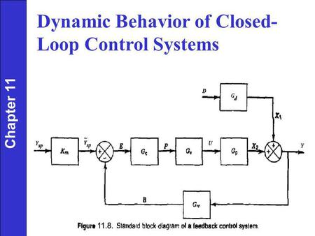 Dynamic Behavior of Closed- Loop Control Systems Chapter 11 4-20 mA.
