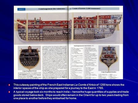 This cutaway painting of the French East Indiaman Le Comte dArtois of 1200 tons shows the interior spaces of the ship as she prepared for a journey to.