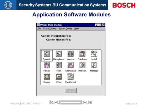 Security Systems BU Communication Systems ST/SEU-CO 1 DCN SPCC PO ASM 08.12.2004 Application Software Modules.