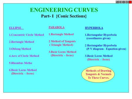 Part- I {Conic Sections}
