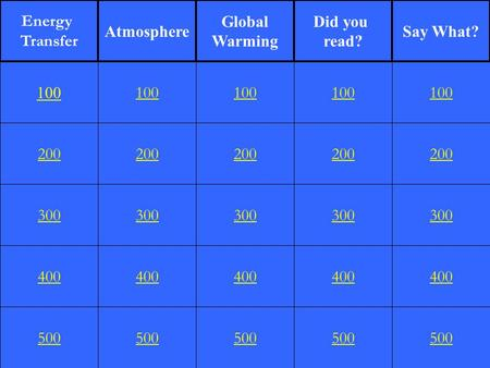 Energy  Transfer Atmosphere Global Warming Did you read? Say What? 100