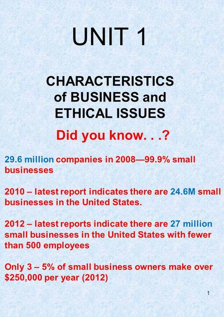 CHARACTERISTICS of BUSINESS and ETHICAL ISSUES UNIT 1 Did you know...? 29.6 million companies in 200899.9% small businesses 2010 – latest report indicates.