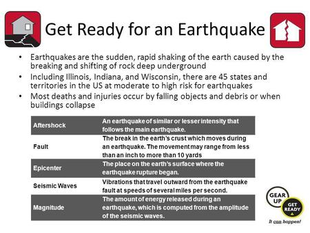Get Ready for an Earthquake Earthquakes are the sudden, rapid shaking of the earth caused by the breaking and shifting of rock deep underground Including.