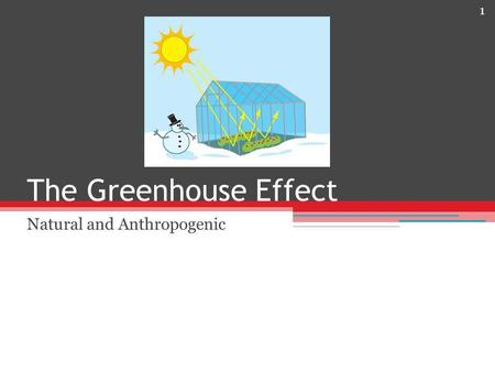 1 The Greenhouse Effect Natural and Anthropogenic.