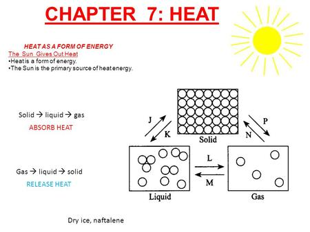 CHAPTER 7: HEAT HEAT AS A FORM OF ENERGY The Sun Gives Out Heat Heat is a form of energy. The Sun is the primary source of heat energy. Solid liquid gas.