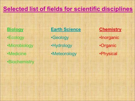 Biology Ecology Microbiology Medicine Biochemistry Earth Science Geology Hydrology MeteorologyChemistry Inorganic Organic Physical Selected list of fields.