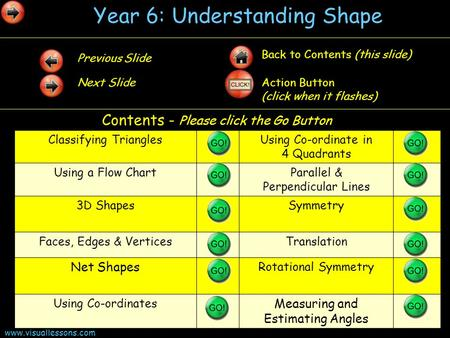 Www.visuallessons.com Year 6: Understanding Shape Classifying TrianglesUsing Co-ordinate in 4 Quadrants Using a Flow ChartParallel & Perpendicular Lines.
