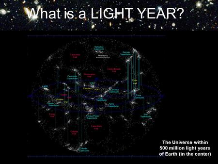 What is a LIGHT YEAR? The Universe within 500 million light years of Earth (in the center)