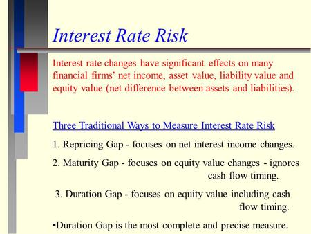 Interest Rate Risk Interest rate changes have significant effects on many financial firms net income, asset value, liability value and equity value (net.