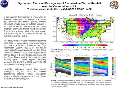 Systematic Eastward Propagation of Summertime Diurnal Rainfall over the Conterminous U.S. Toshihisa Matsui, Code 613.1, NASA/GSFC & ESSIC UMCP In the summer,