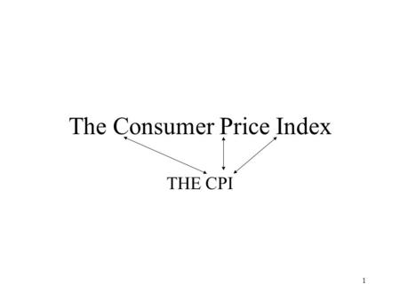 1 The Consumer Price Index THE CPI. 2 You may recall the concept known as GDP We had the value of production. In our example we had a few goods, but we.