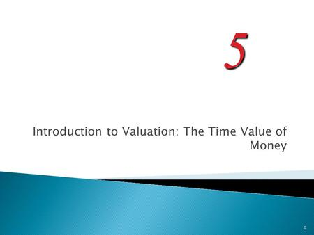 Introduction to Valuation: The Time Value of Money 0 5.