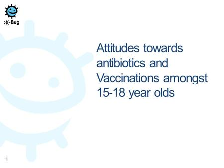 Attitudes towards antibiotics and Vaccinations amongst 15-18 year olds 1 15-18 years project qualitative results.