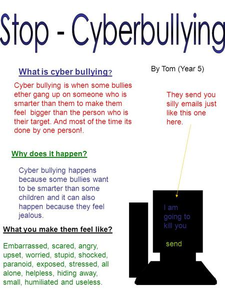 Stop - Cyberbullying What is cyber bullying? By Tom (Year 5)