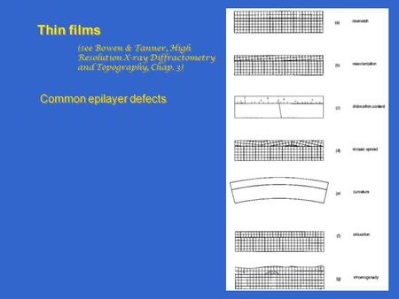 Thin films (see Bowen & Tanner, High Resolution X-ray Diffractometry and Topography, Chap. 3) Thin films (see Bowen & Tanner, High Resolution X-ray Diffractometry.