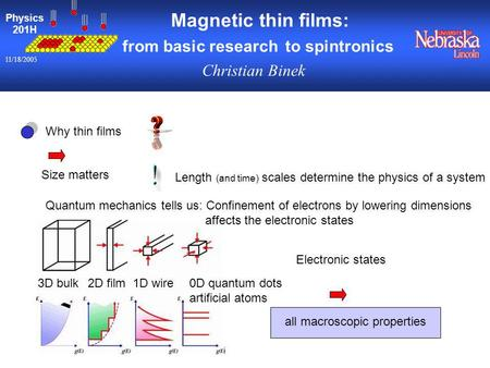 Magnetic thin films: from basic research to spintronics Christian Binek 11/18/2005 Physics 201H Why thin films Length (and time) scales determine the physics.