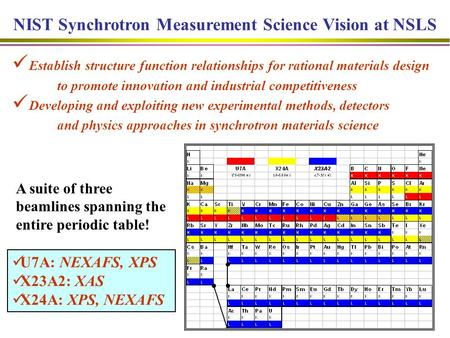 NIST Synchrotron Measurement Science Vision at NSLS Establish structure function relationships for rational materials design to promote innovation and.