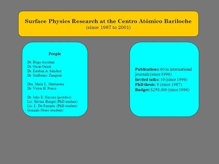 Surface Physics Research at the Centro Atómico Bariloche (since 1987 to 2001) People Dr. Hugo Ascolani Dr. Oscar Grizzi Dr. Esteban A. Sánchez Dr. Guillermo.