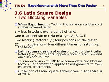 1 STA 536 – Experiments with More Than One Factor 3.6 Latin Square Design - Two Blocking Variables Wear Experiment : Testing the abrasion resistance of.
