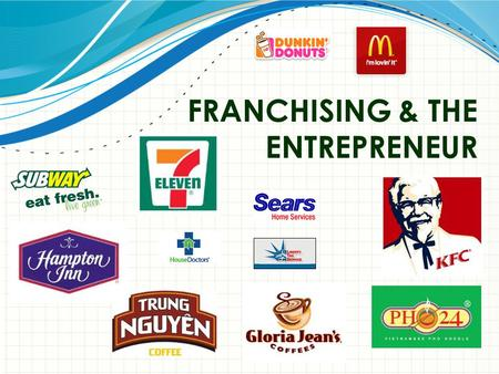 FRANCHISING & THE ENTREPRENEUR. Contents The role of franchising in U.S & global economy What is a franchise? Types of franchising The pros & cons of.