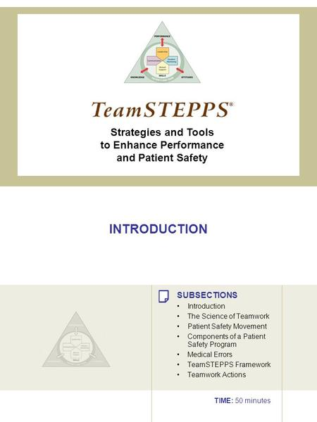 INTRODUCTION SUBSECTIONS Introduction The Science of Teamwork Patient Safety Movement Components of a Patient Safety Program Medical Errors TeamSTEPPS.
