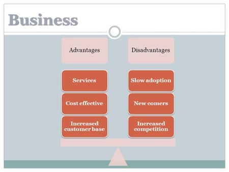AdvantagesDisadvantages Increased competition New comersSlow adoption Increased customer base Cost effectiveServices Business.