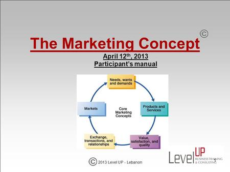 The Marketing Concept April 12 th, 2013 Participants manual 1 2013 Level UP - Lebanon.
