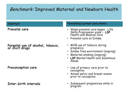 Benchmark: Improved Maternal and Newborn Health Construct: Prenatal care Parental use of alcohol, tobacco, or illicit drugs Preconception care Inter-birth.