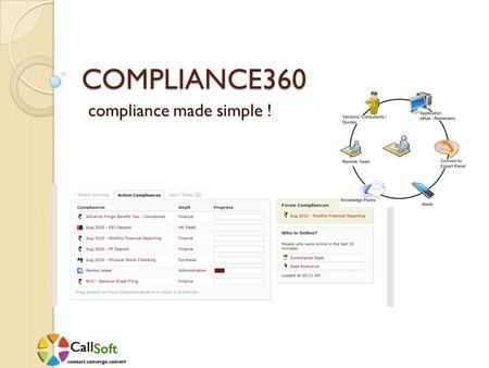 COMPLIANCE360 compliance made simple !. Governance And Accountability Governance And Accountability Provides A Focus For Business Practices That Promote.