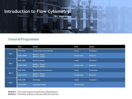 Introduction to Flow Cytometry IGC Workshop General Programme TimeTutorialRoomSpeaker Day 1 9h30-10h45Fundamentals of Flow CytometryIoniansRui Gardner.