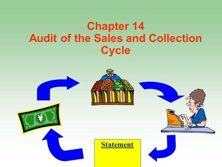 Chapter 14 Audit of the Sales and Collection Cycle Statement.