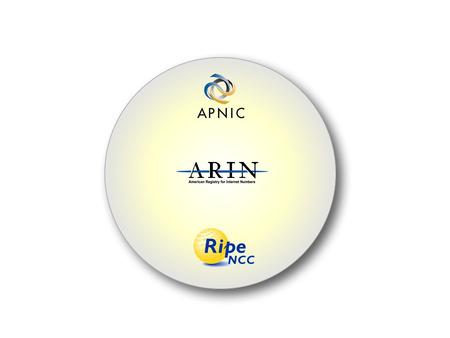 14 May 2002AFRINICLome, Togo The RIR System AFRINIC May 14, 2002 Lome, Togo Prepared By APNIC, ARIN, LACNIC, RIPE NCC.