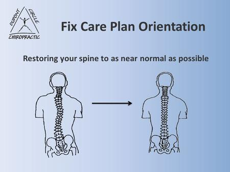 Fix Care Plan Orientation Restoring your spine to as near normal as possible.