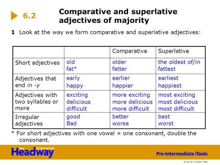 © Oxford University Press 1 Look at the way we form comparative and superlative adjectives: * For short adjectives with one vowel + one consonant, double.