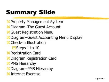 Summary Slide zProperty Management System zDiagram–The Guest Account zGuest Registration Menu zDiagram–Guest Accounting Menu Display zCheck-in Illustration.