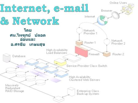 ... Objective 1. 2. e-mail 3. Internet Working ISP TOT, TT&T, CAT,SAMART Dial up ADSL Leased Line Satellite.