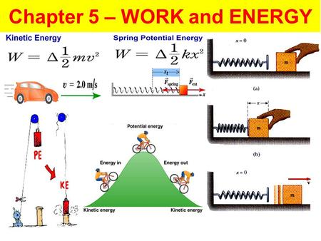 Chapter 5 – WORK and ENERGY. TODAYs OBJECTIVES Recognize the difference between the scientific and ordinary work Define work by relating it to force and.