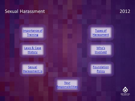 Sexual Harassment 2012 Laws & Case History Laws & Case History Sexual Harassment is Sexual Harassment is Types of Harassment Types of Harassment Importance.