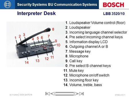 Security Systems BU Communication Systems ST/SEU-CO 1 DCN SA PO IN 30.11.2004 Interpreter Desk LBB 3520/10 1. Loudspeaker Volume control (floor) 2. Loudspeaker.