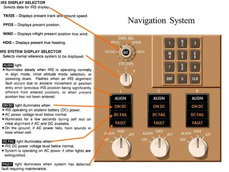 Navigation System. Fast realignment? 30 seconds Full IRS preflight alignment? 10 minutes Which IRU's remain powered after 5 minutes when AC power is lost.