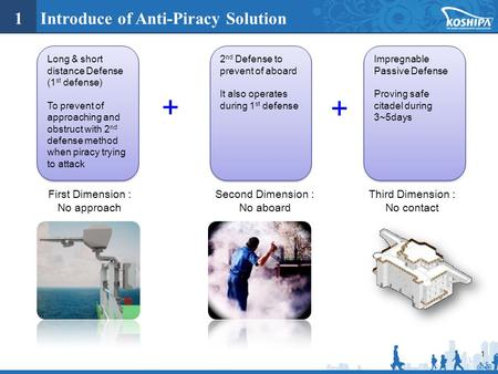 1 1 Introduce of Anti-Piracy Solution First Dimension : No approach Second Dimension : No aboard Third Dimension : No contact + + Long & short distance.