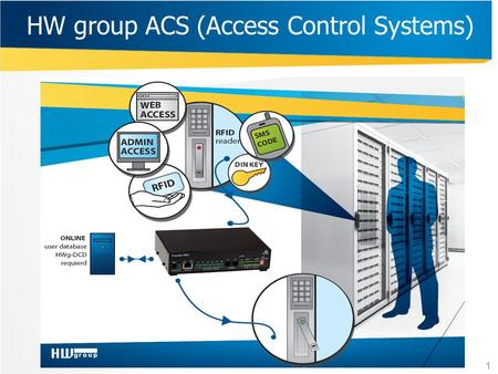 HW group ACS (Access Control Systems)