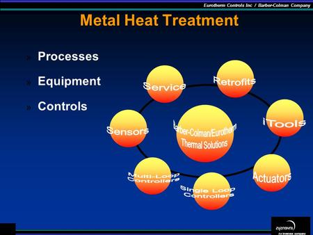 Eurotherm Controls Inc / Barber-Colman Company An Invensys company Metal Heat Treatment » Processes » Equipment » Controls.