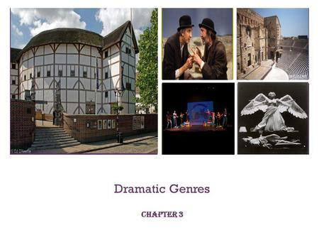 + Dramatic Genres Chapter 3. + Genre [zhahn – ruh] noun A class or category of artistic endeavor having a particular form, content, technique, or the.
