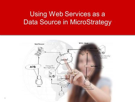 1 Using Web Services as a Data Source in MicroStrategy.