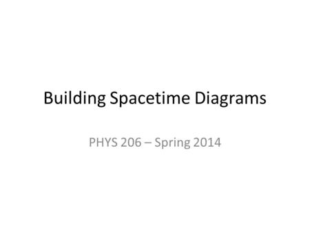 Building Spacetime Diagrams PHYS 206 – Spring 2014.