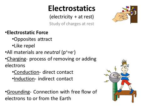 Electrostatics (electricity + at rest) Study of charges at rest Electrostatic Force Opposites attract Like repel All materials are neutral (p + =e - )