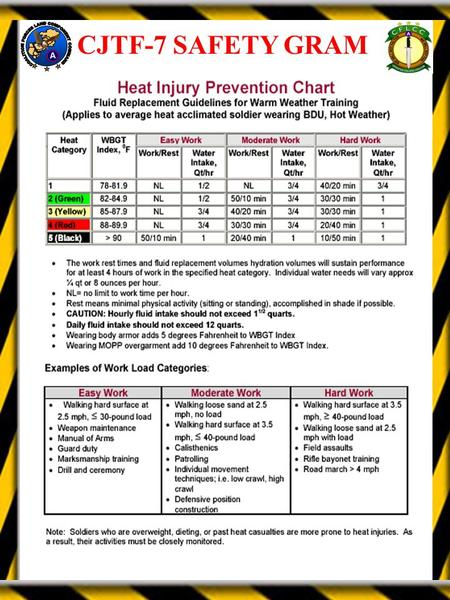 CJTF-7 SAFETY GRAM. Dehydration Can Kill Dehydration is deadly and hits fast. During high temperatures, a resting soldier can lose as much as pint of.