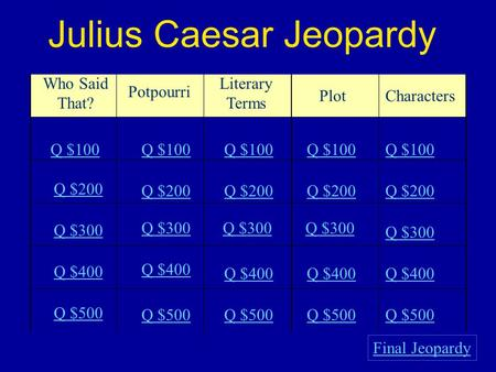 Julius Caesar Jeopardy Who Said That? Potpourri Literary Terms PlotCharacters Q $100 Q $200 Q $300 Q $400 Q $500 Q $100 Q $200 Q $300 Q $400 Q $500 Final.
