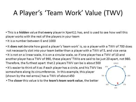A Players Team Work Value (TWV) This is a hidden value that every player in Xpert11 has, and is used to see how well this player works with the rest of.